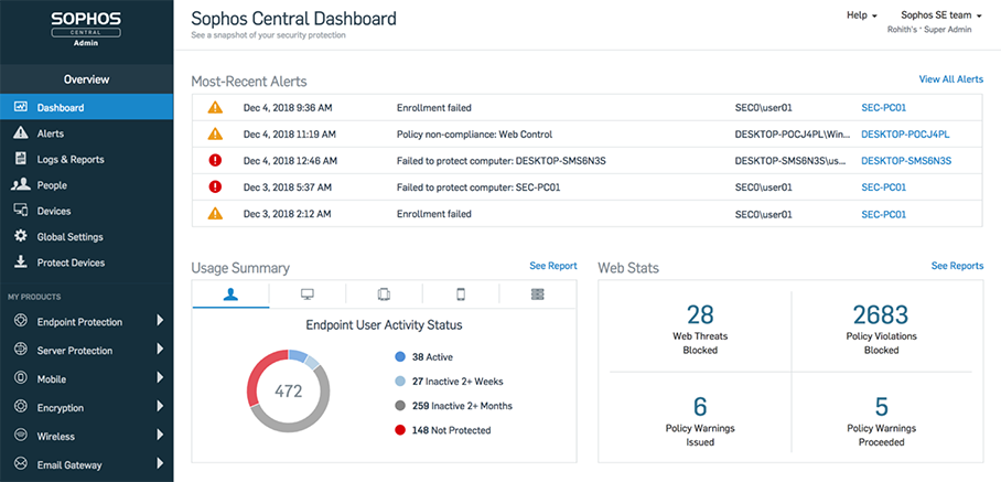 managed antivirus dashboard