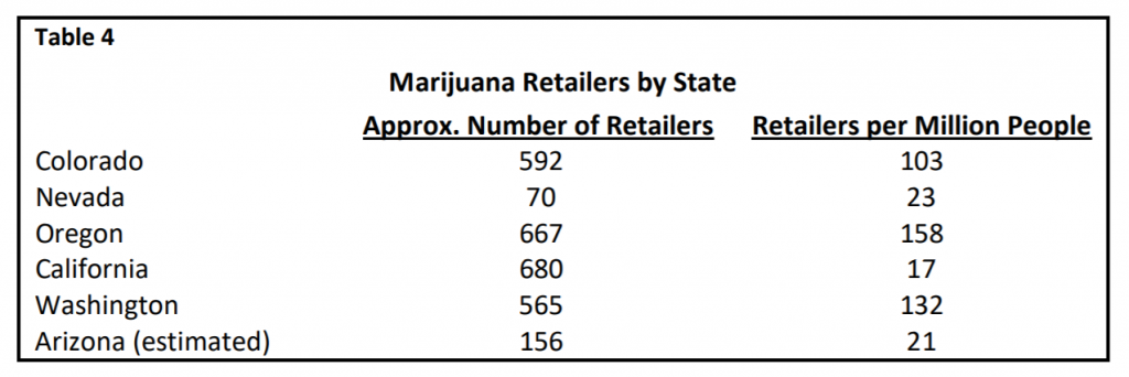 cannabis dispensaries by state chart 2020